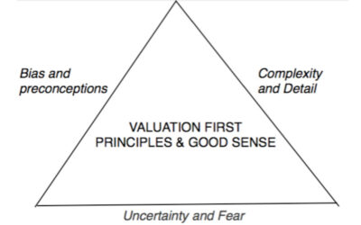 """The Bermuda triangle of valuations — """"where valuations go to die"""""""